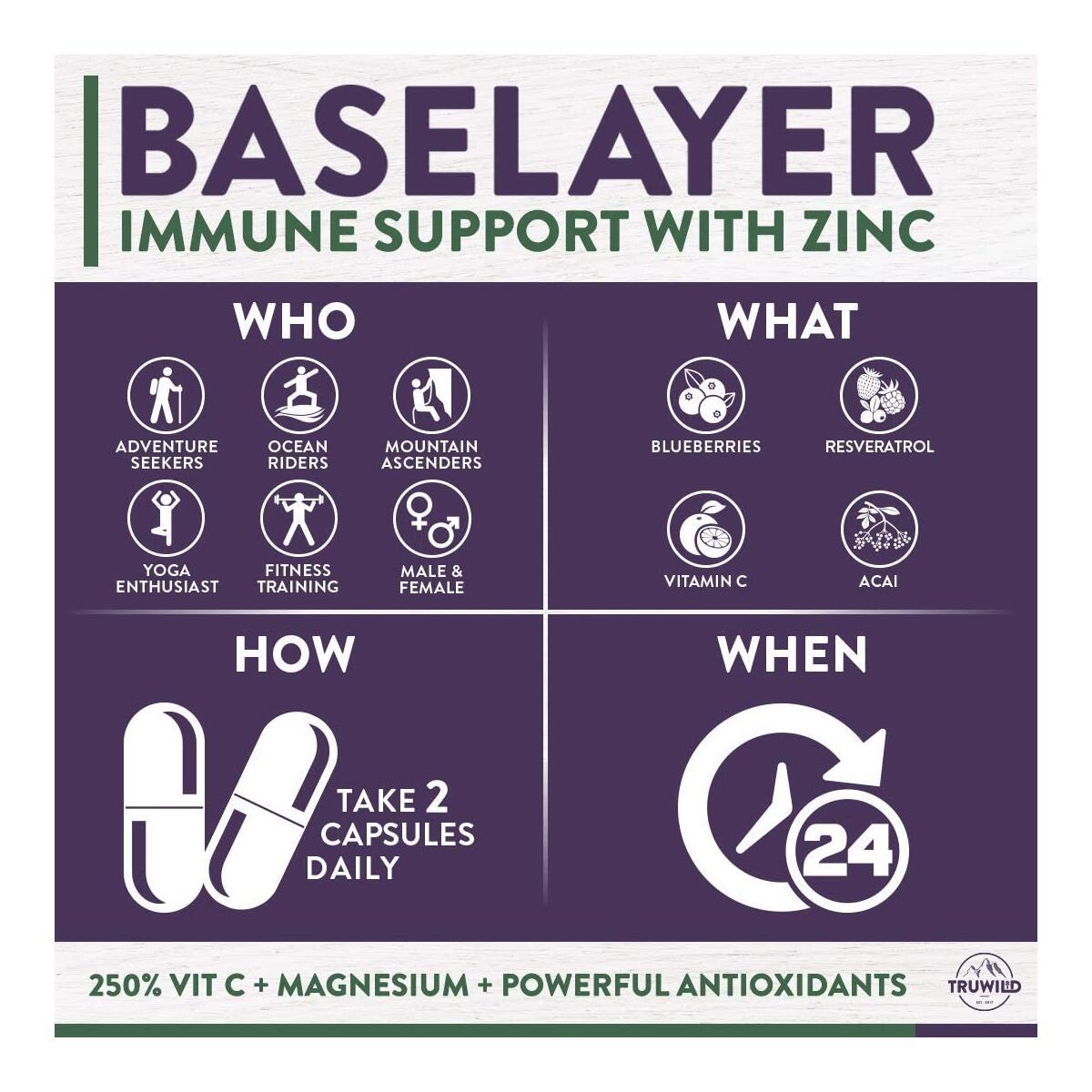 Immune Support & Antioxidant Supplement