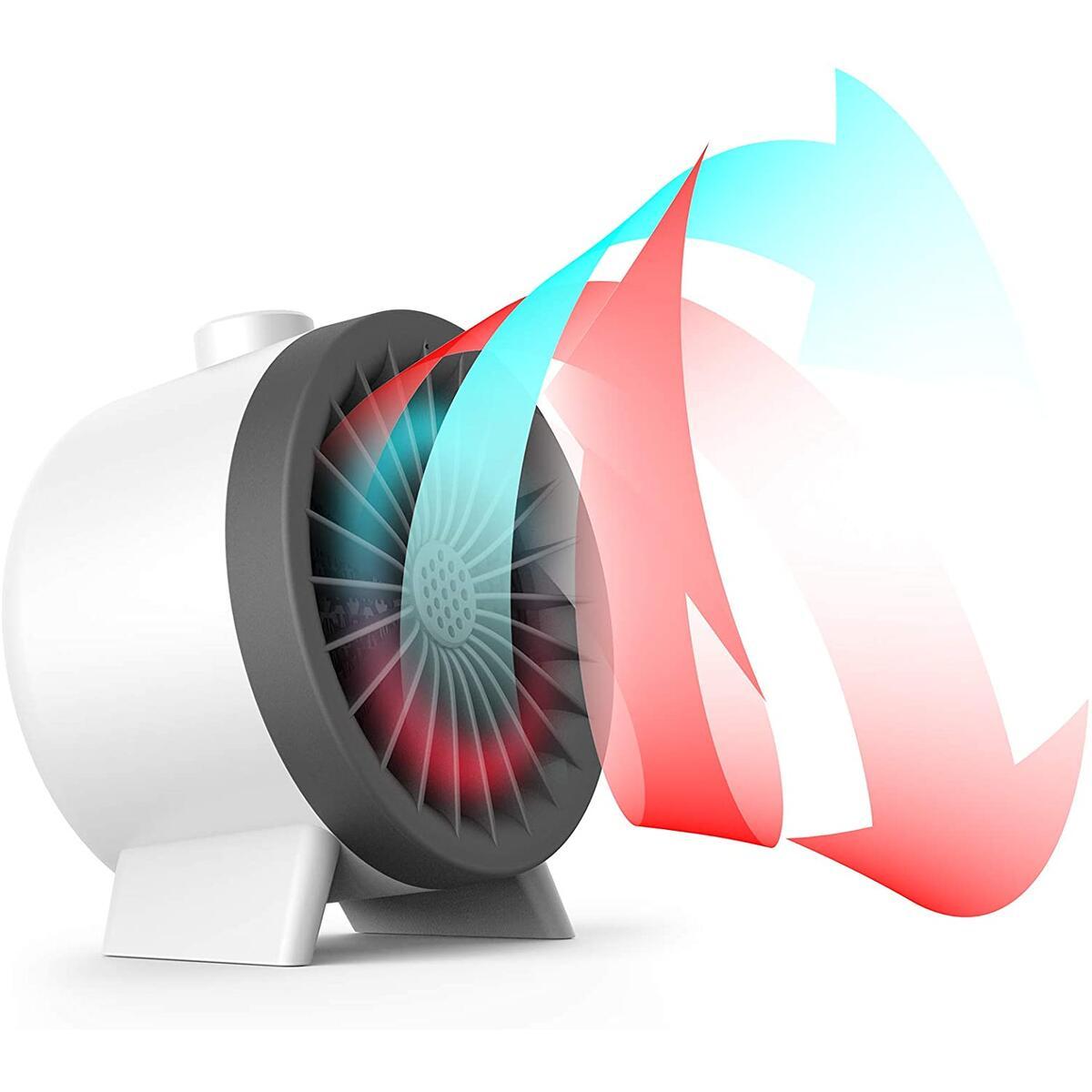 SEGOAL Small Space Heater Fan Ceramic Heater Fast Heating Desk Heater