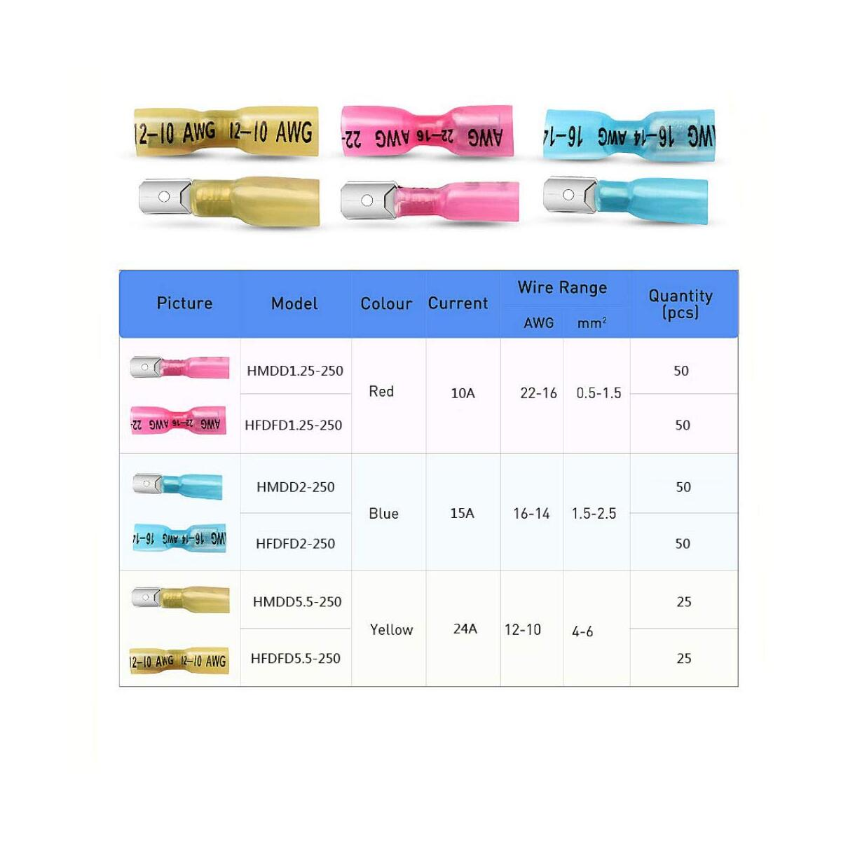 KCRTEK 250pcs Heat Shrink Wire Connectors,Electrical Connectors Female Male Spade Terminals Electrical Connector Kit