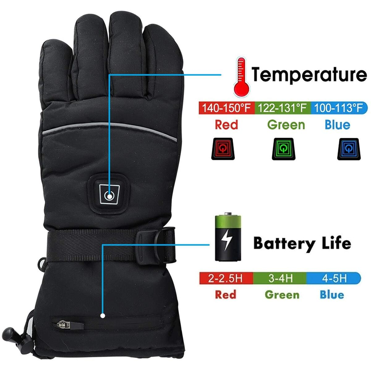 Cozy Gear Rechargeable Battery Heated Gloves (Large & Small)