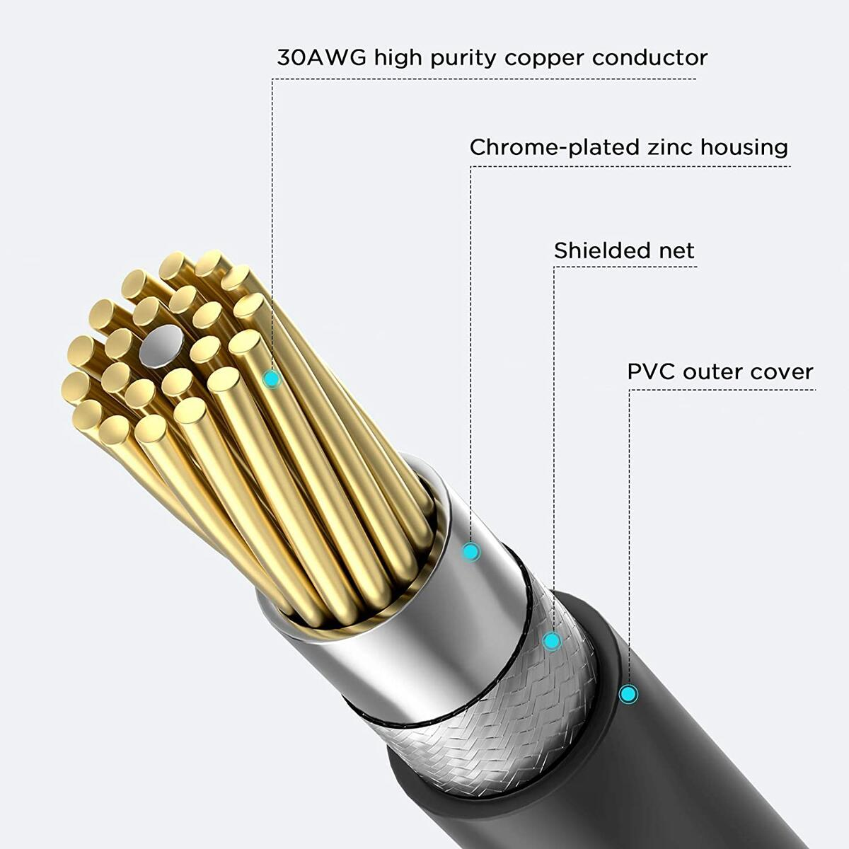 RCA Stereo Cable, 2RCA to 2RCA Cable,Digital & Analogue,Double-Shielded for Headphones,Home System,Car Stereo, iPods, iPhones,MP3 Players and More,RCA Stereo Audio Cable (6FT)