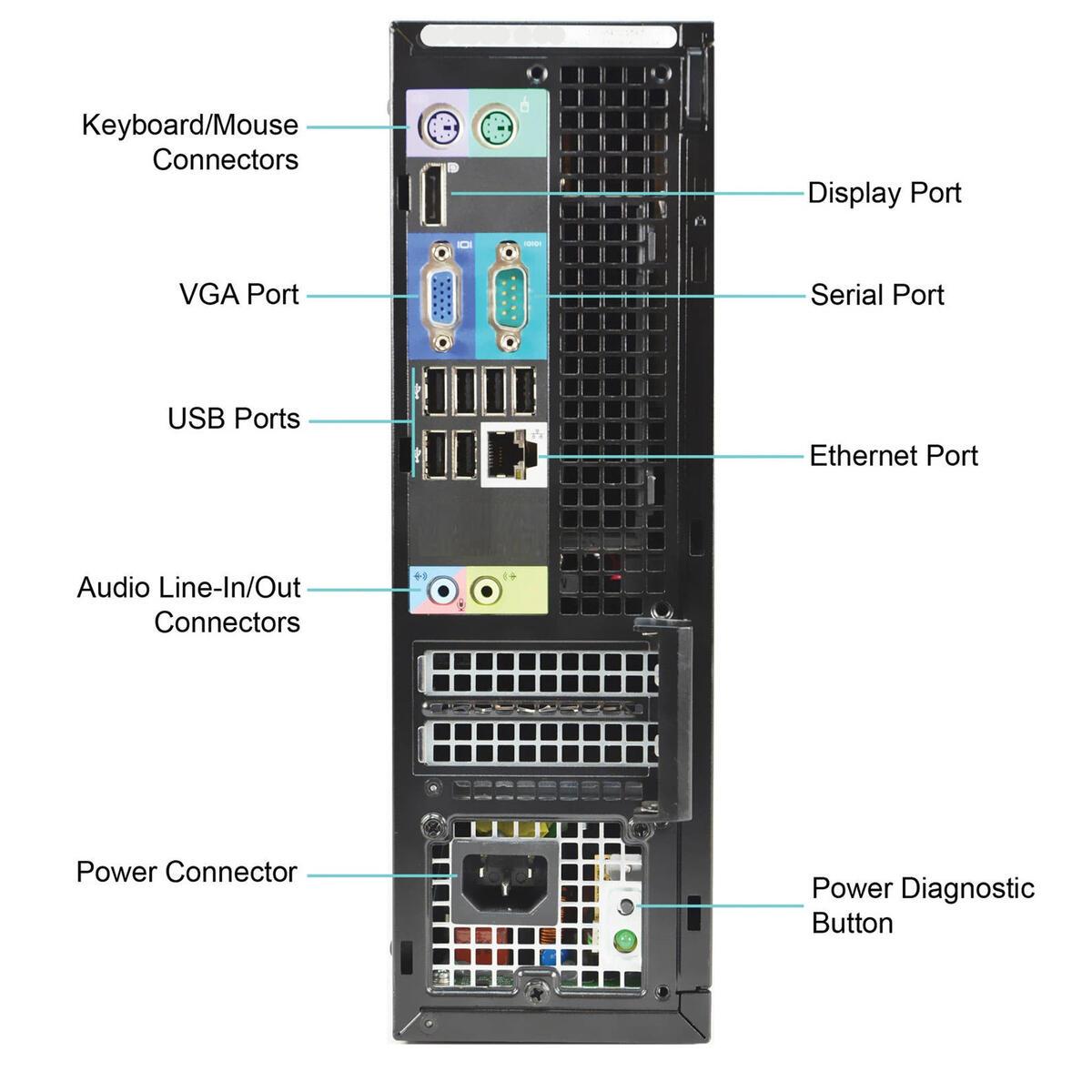 DELL OPTIPLEX 990 SFF I5-2500 3.30GHz, 8GB RAM, 500GB HDD, WiFi 650MB/s, DVD+/-RW, Windows 10 PRO.HDD, DVD+RW, WiFi, Windows 10 Professional 64-Bit.