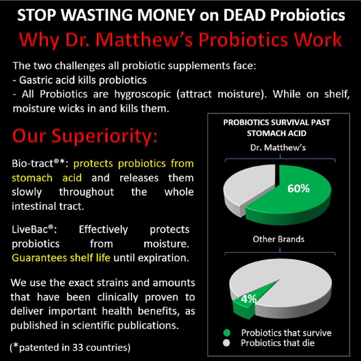 Best Probiotics with 15 Billion CFU and 15 Strains. Digestive, Immune System & Weight Loss Support