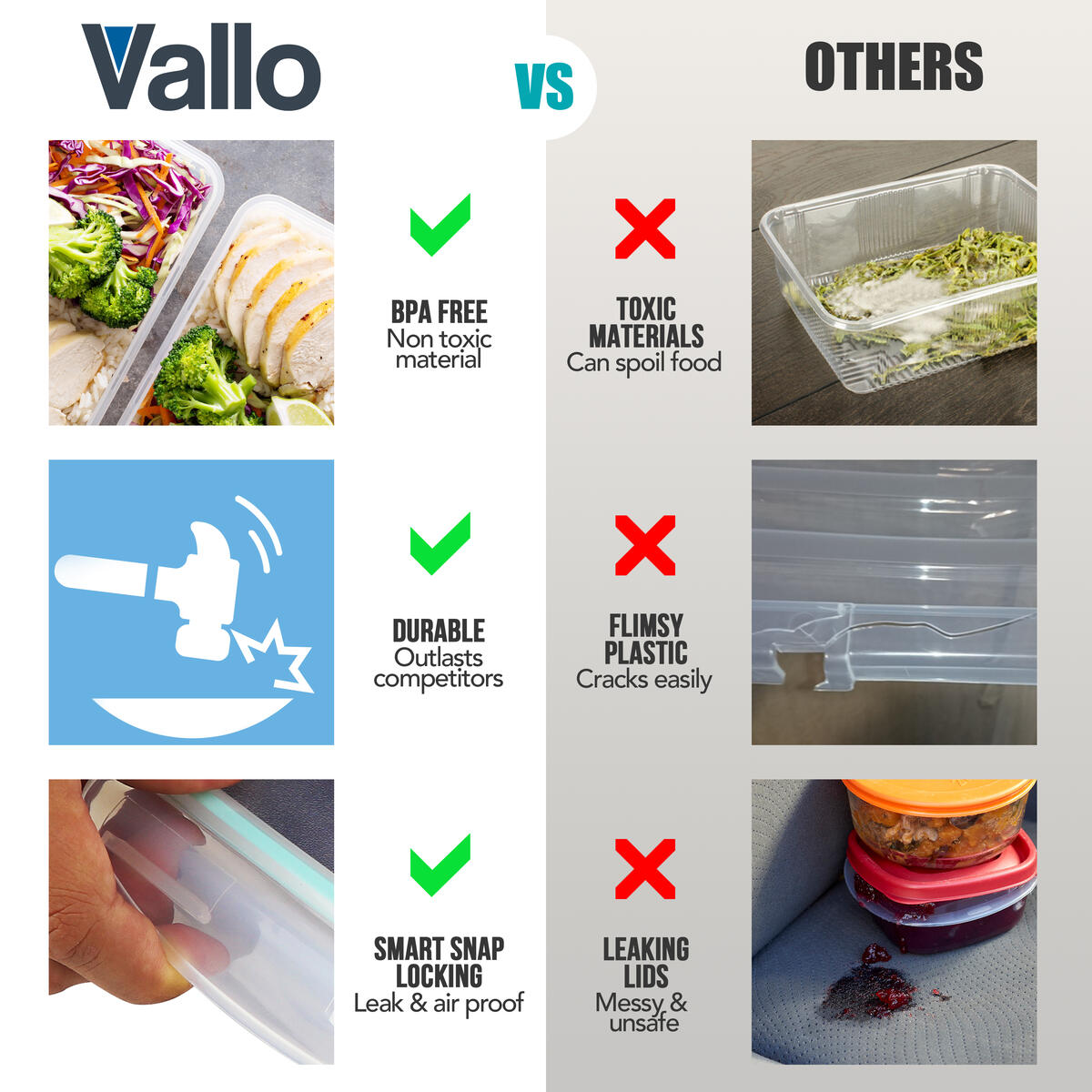 Plastic Food Storage Containers with Locking Lids
