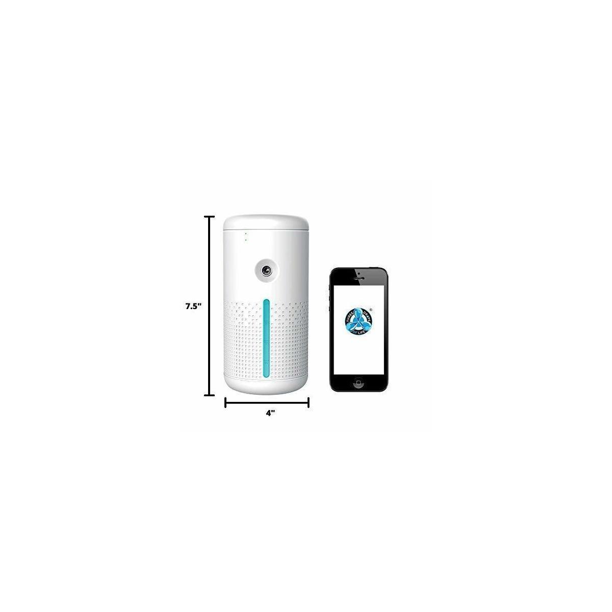 Ultrasonic Scent Machine - No Water Technology