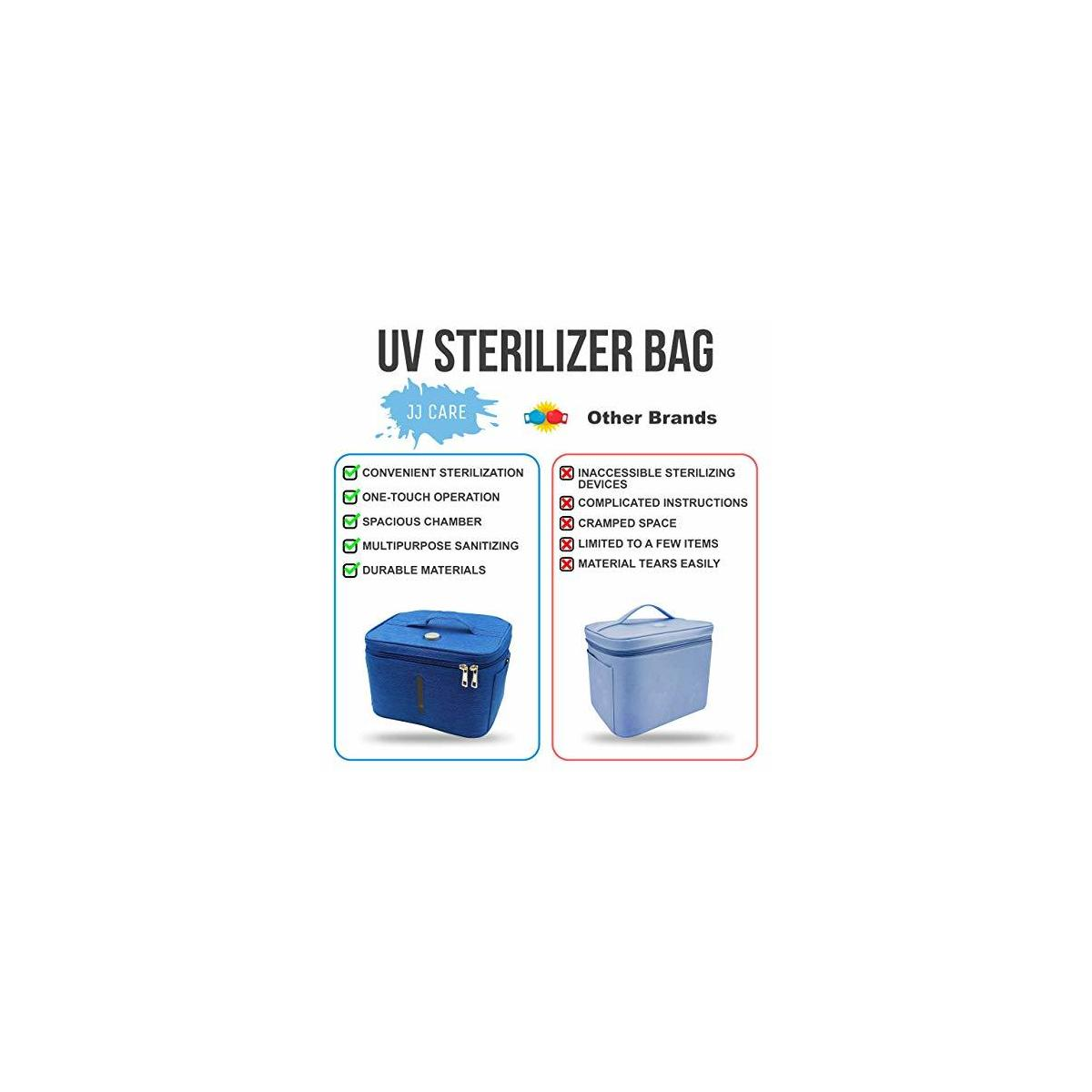 UV Sterilizer Bag, Portable UV Sanitizer Box, Disinfection with LED Light, Baby Bottle UV Sterilizing Bags, Free 5000mah Power Bank,Portable UV Disinfection Box, UV Light Box, 9.85