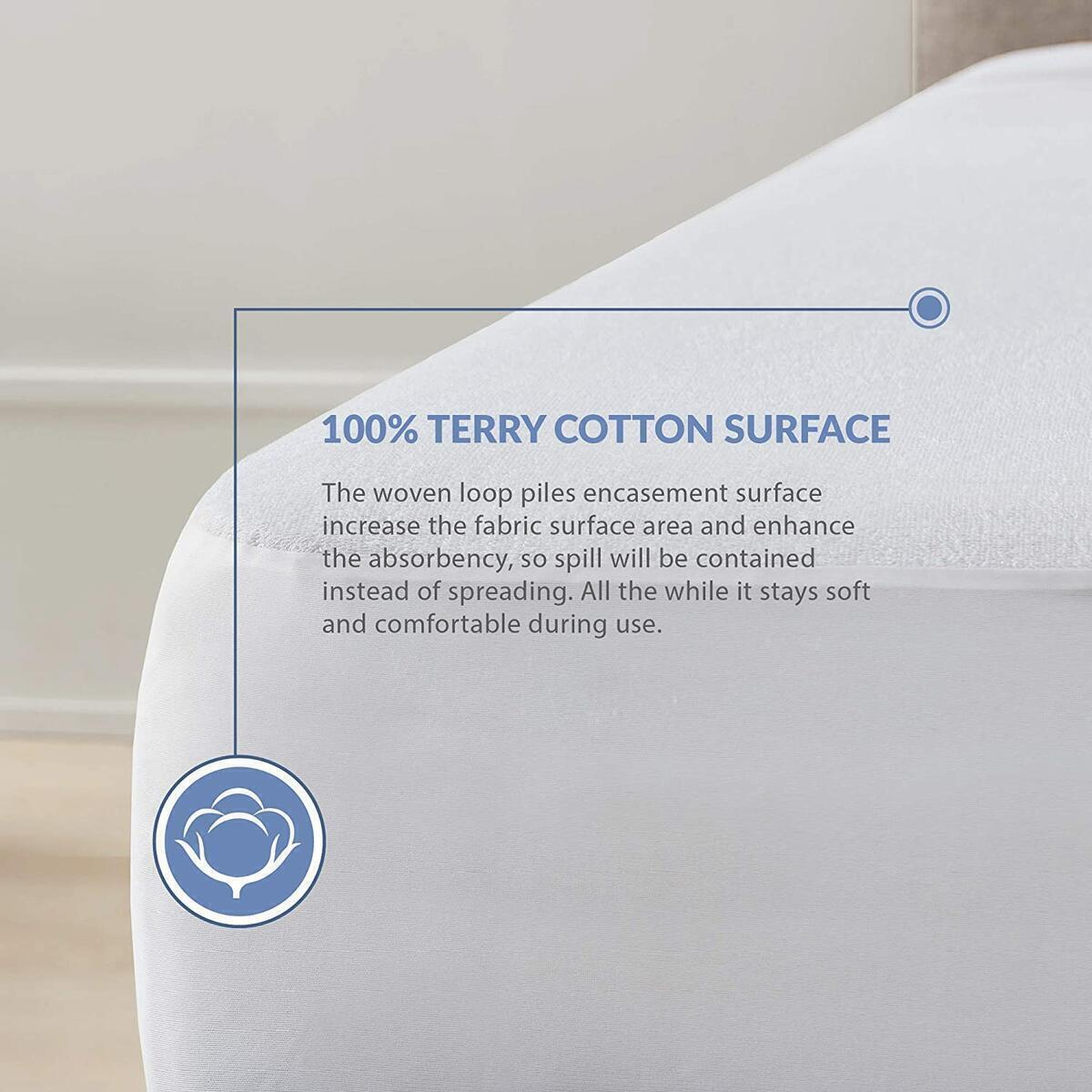 Hypoallergenic Queen Waterproof Mattress Protector | Deep Pocket, Breathable | Premium Fitted Cotton Terry Cover with 3M Scotchgard Stain Release | Urine and Spill Protection- Queen